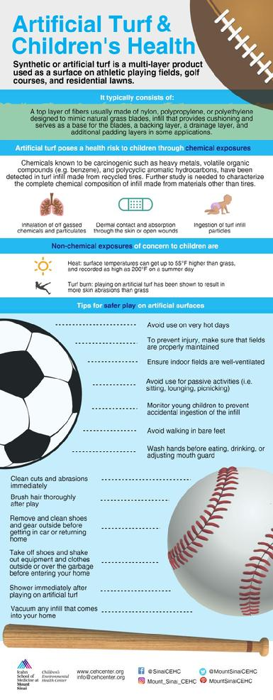 a2cffa4588a8b For soccer players artificial turf is an issue of occupational safety and  ...